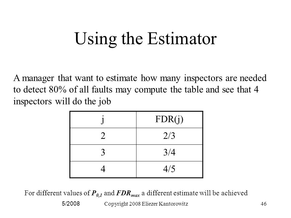 5/2008Copyright 2008 Eliezer Kantorowitz46 Using the Estimator A manager that want to estimate how many inspectors are needed to detect 80% of all faults may compute the table and see that 4 inspectors will do the job FDR(j)j 2/32 3/43 4/54 For different values of P 0,1 and FDR max a different estimate will be achieved
