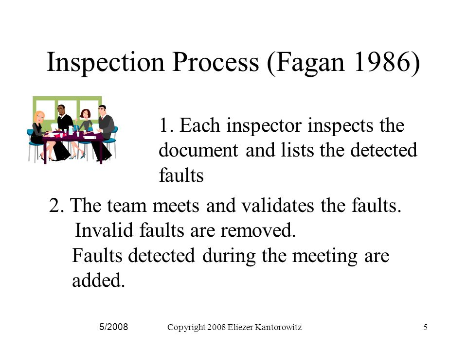 Inspection Process (Fagan 1986) 5/2008Copyright 2008 Eliezer Kantorowitz5 1.