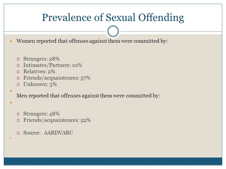 Prevalence of Sexual Offending Women reported that offenses against them were committed by:  Strangers: 28%  Intimates/Partners: 10%  Relatives: 2%  Friends/acquaintences: 57%  Unknown: 3% Men reported that offenses against them were committed by:  Strangers: 48%  Friends/acquaintences: 52%  Source: AARDVARC