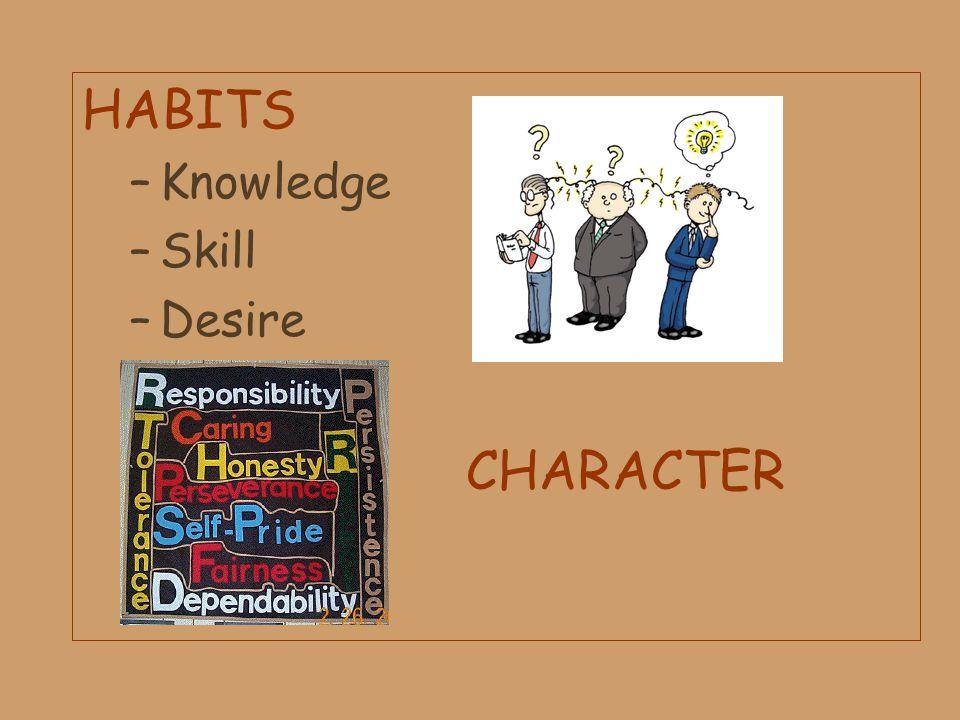 HABITS –Knowledge –Skill –Desire CHARACTER