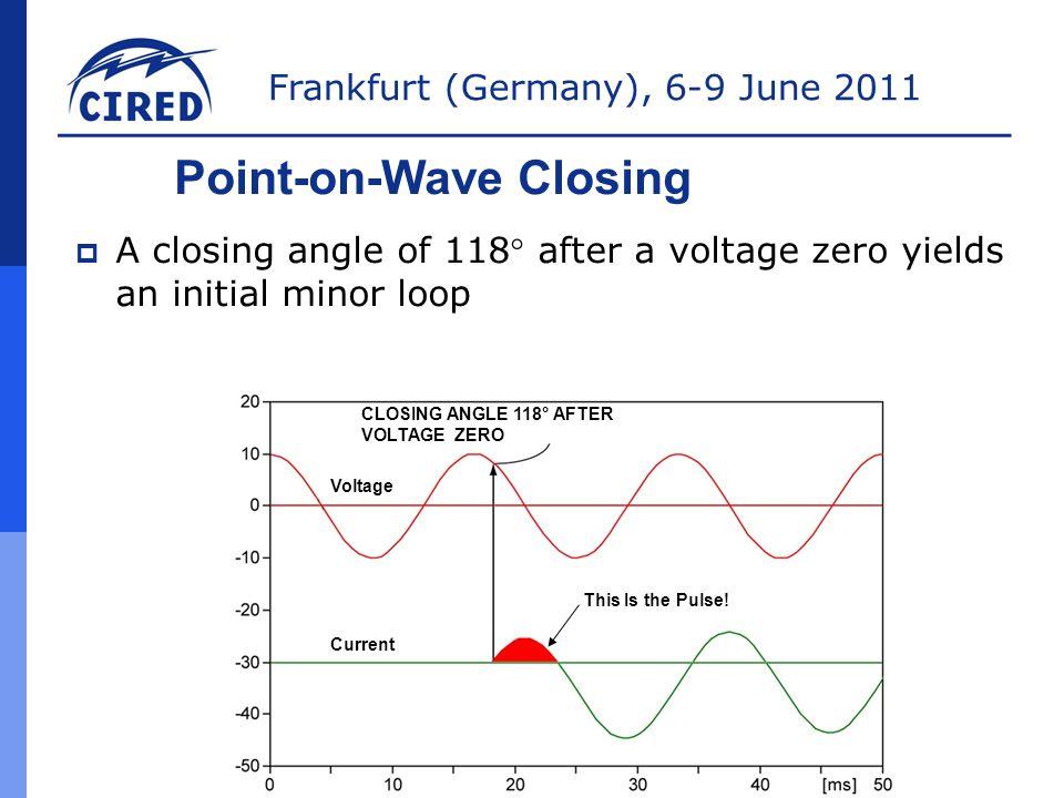 Frankfurt (Germany), 6-9 June 2011 PulseFinder  T=1 sec  IR-2 pulses
