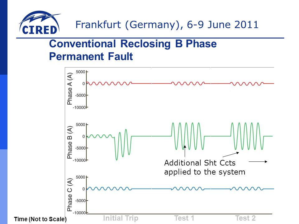 Frankfurt (Germany), 6-9 June 2011 PulseFinder  T=1.5 sec  IR-3 pulses and closes