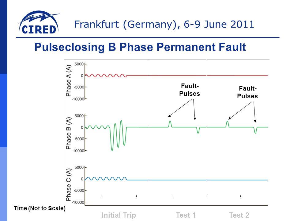 Frankfurt (Germany), 6-9 June 2011 PulseFinder  T=2 sec  IR-4 pulses