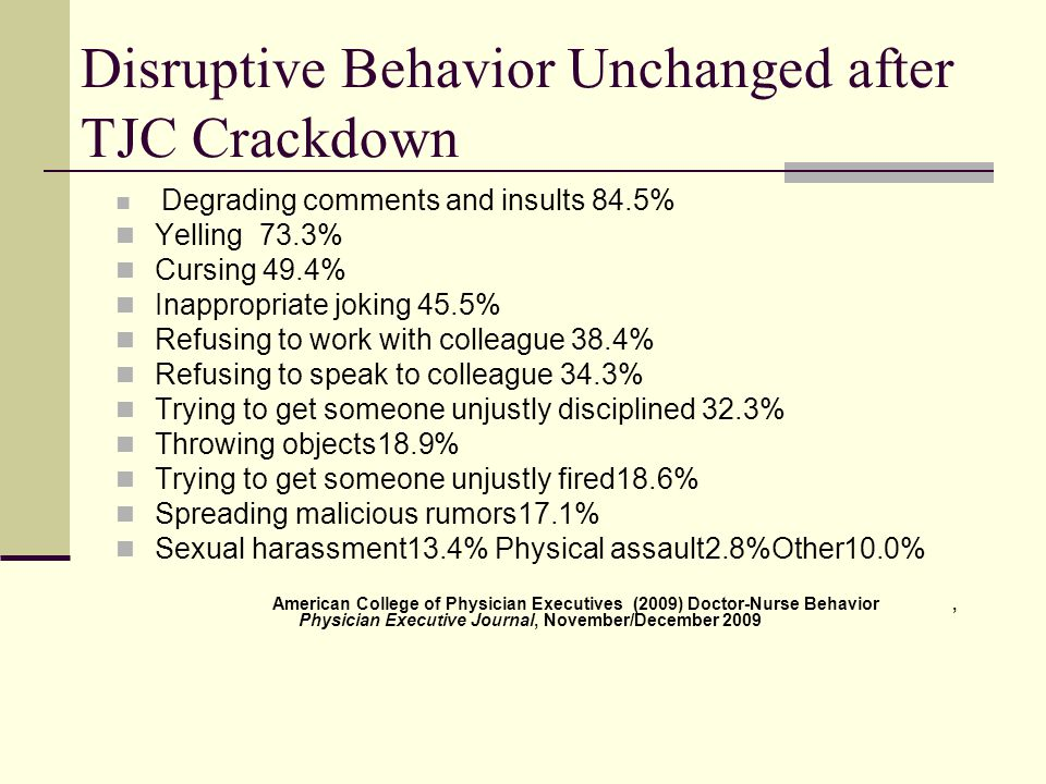 Disruptive Behavior Unchanged after TJC Crackdown Degrading comments and insults 84.5% Yelling 73.3% Cursing 49.4% Inappropriate joking 45.5% Refusing