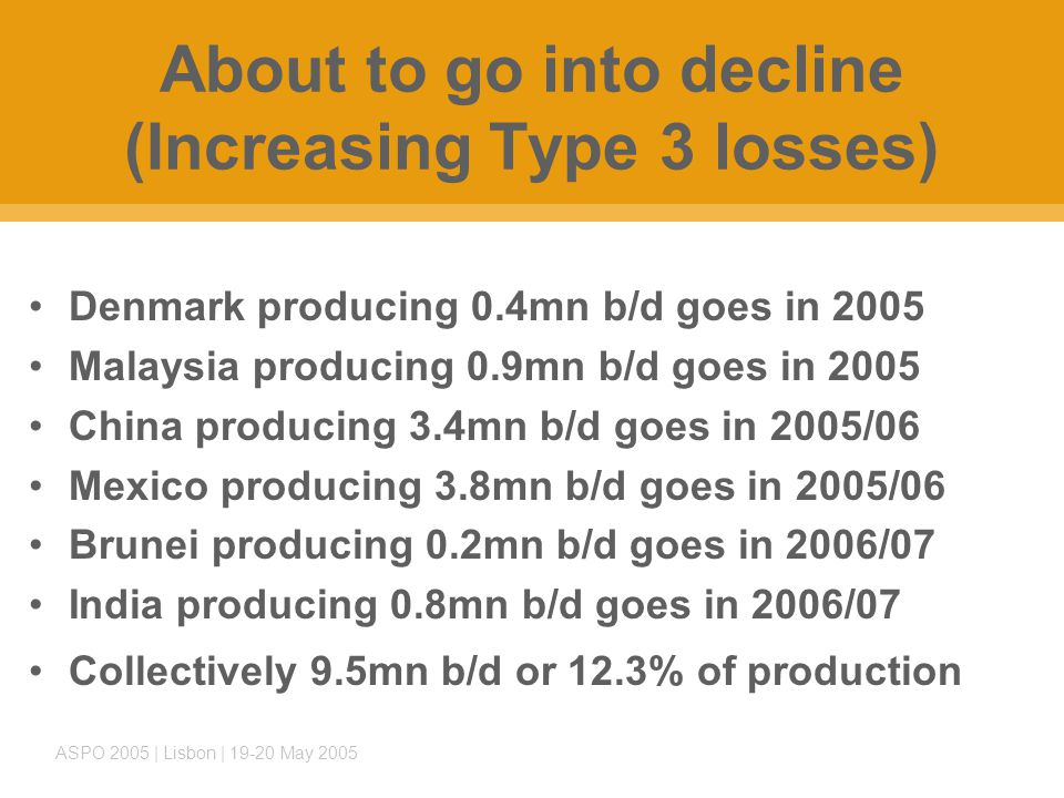 ASPO 2005 | Lisbon | 19-20 May 2005 About to go into decline (Increasing Type 3 losses) Denmark producing 0.4mn b/d goes in 2005 Malaysia producing 0.9mn b/d goes in 2005 China producing 3.4mn b/d goes in 2005/06 Mexico producing 3.8mn b/d goes in 2005/06 Brunei producing 0.2mn b/d goes in 2006/07 India producing 0.8mn b/d goes in 2006/07 Collectively 9.5mn b/d or 12.3% of production