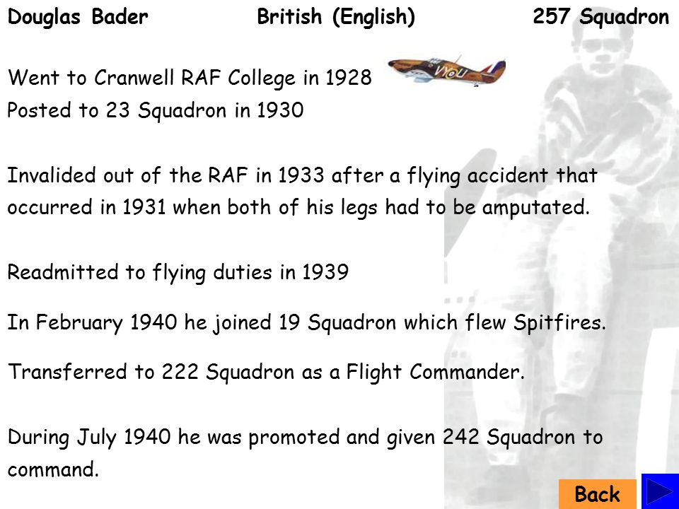 Douglas Bader British (English) 257 Squadron Went to Cranwell RAF College in 1928 Posted to 23 Squadron in 1930 Invalided out of the RAF in 1933 after a flying accident that occurred in 1931 when both of his legs had to be amputated.