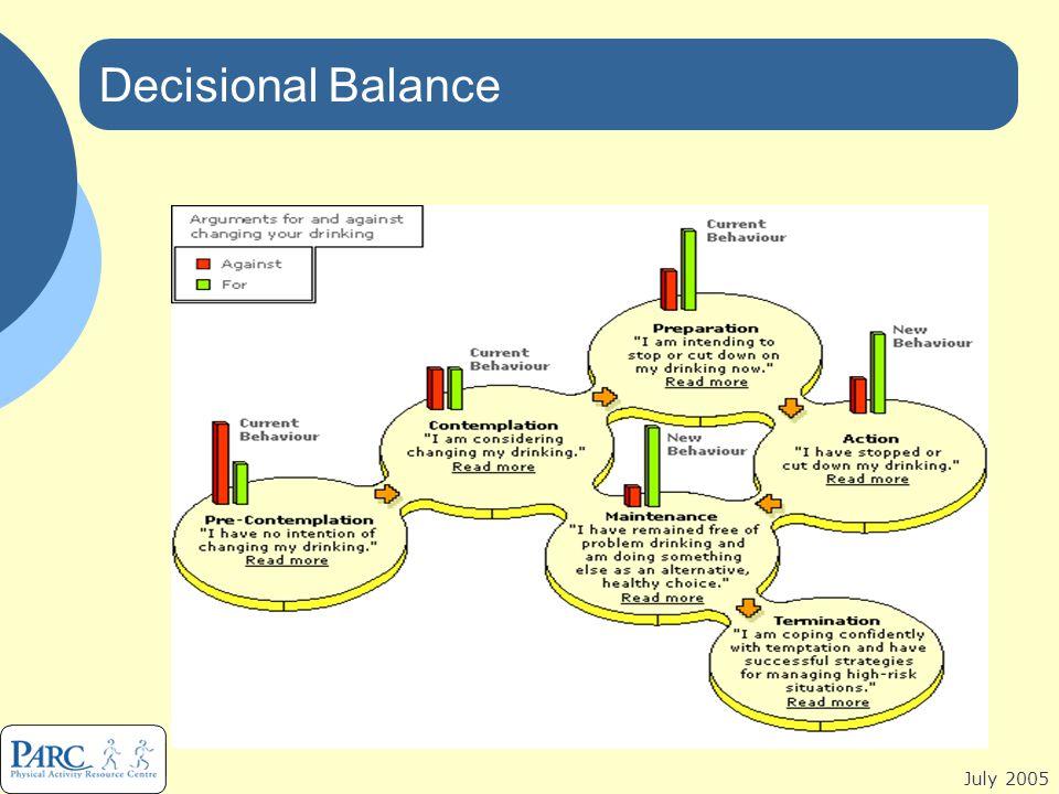 July 2005 Decisional Balance