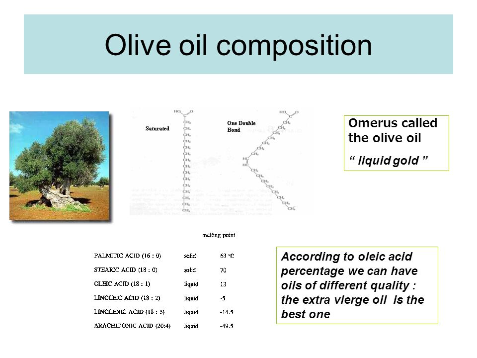 Olive oil composition According to oleic acid percentage we can have oils of different quality : the extra vierge oil is the best one Omerus called the olive oil liquid gold