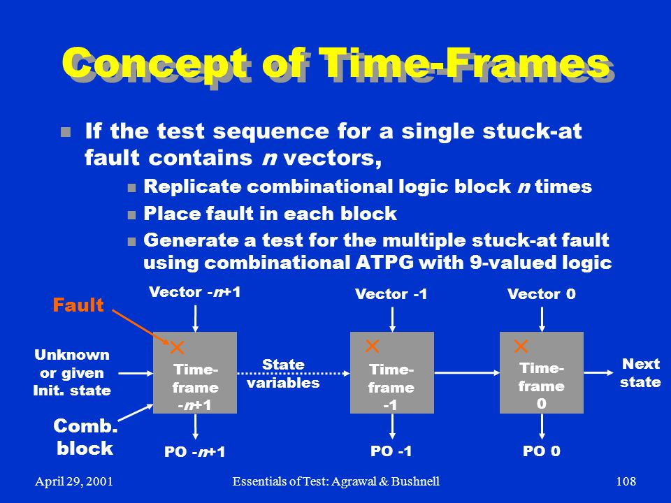 April 29, 2001Essentials of Test: Agrawal & Bushnell108 Concept of Time-Frames n If the test sequence for a single stuck-at fault contains n vectors,