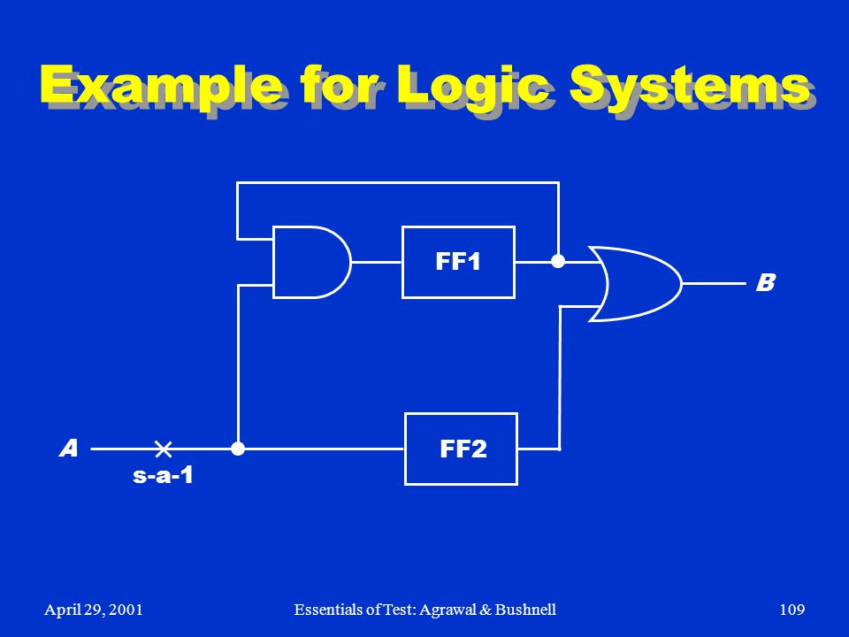 April 29, 2001Essentials of Test: Agrawal & Bushnell109 Example for Logic Systems FF2 FF1 A B s-a-1
