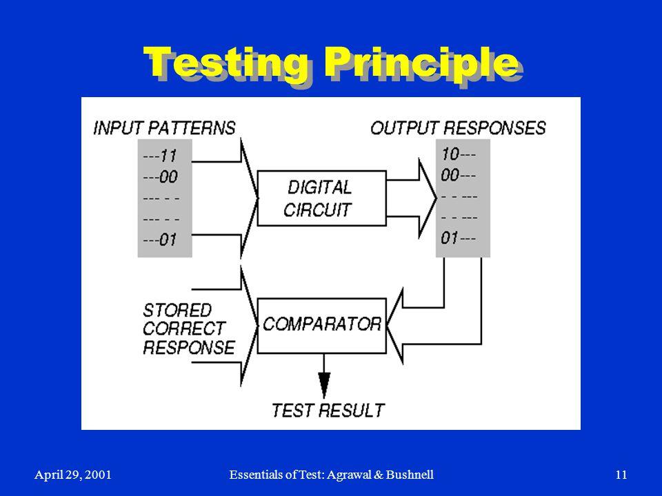 April 29, 2001Essentials of Test: Agrawal & Bushnell11 Testing Principle