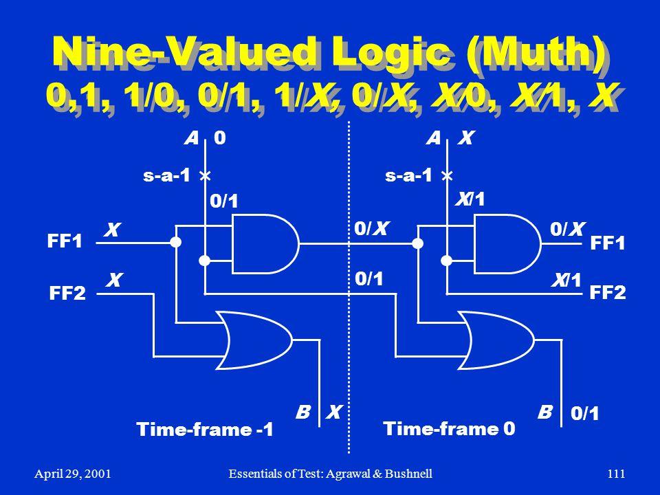 April 29, 2001Essentials of Test: Agrawal & Bushnell111 Nine-Valued Logic (Muth) 0,1, 1/0, 0/1, 1/X, 0/X, X/0, X/1, X A B X X X 0 s-a-1 0/1 A B 0/X 0/