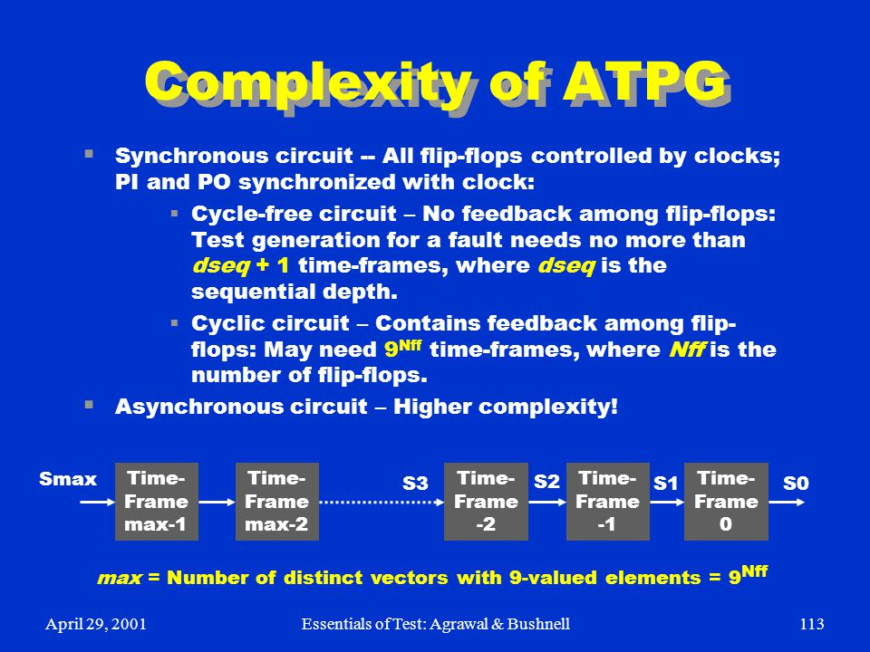 April 29, 2001Essentials of Test: Agrawal & Bushnell113 Complexity of ATPG  Synchronous circuit -- All flip-flops controlled by clocks; PI and PO syn