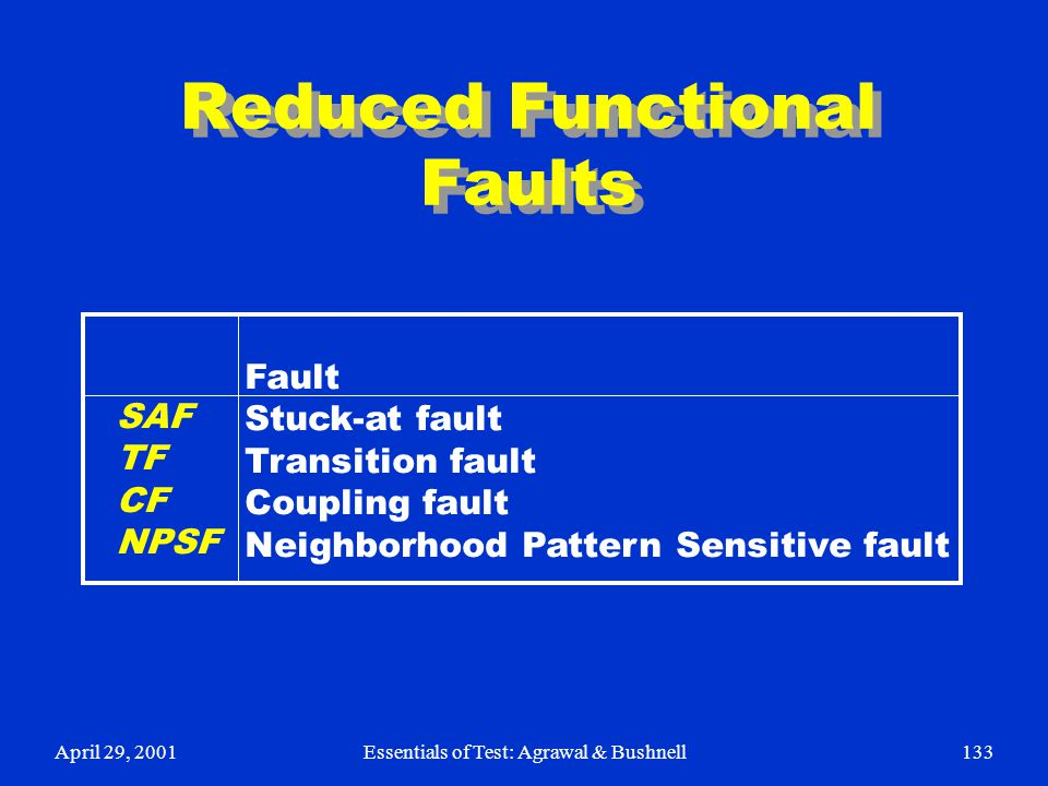 April 29, 2001Essentials of Test: Agrawal & Bushnell133 Reduced Functional Faults SAF TF CF NPSF Fault Stuck-at fault Transition fault Coupling fault