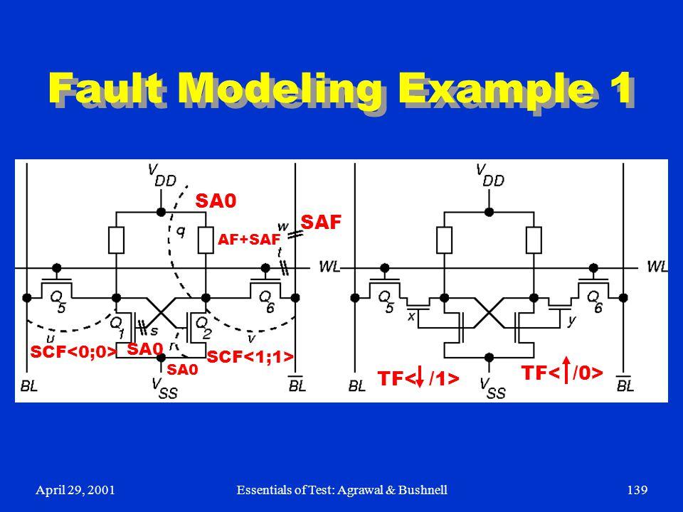 April 29, 2001Essentials of Test: Agrawal & Bushnell139 Fault Modeling Example 1 SCF SA0 SCF AF+SAF SAF SA0 TF