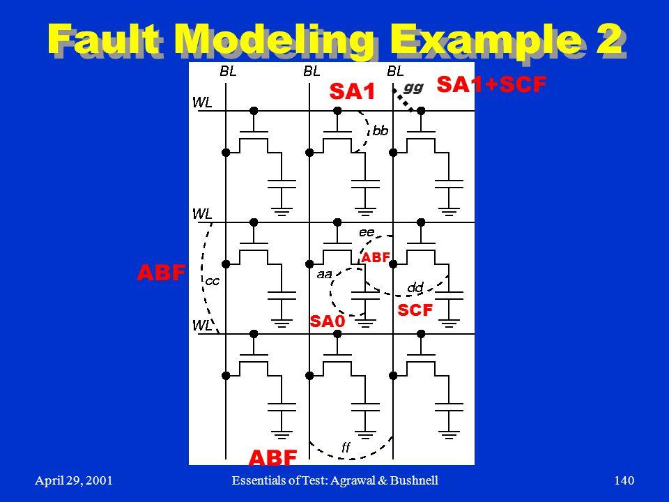 April 29, 2001Essentials of Test: Agrawal & Bushnell140 Fault Modeling Example 2 ABF SA0 ABF SA1 SA1+SCF SCF gg