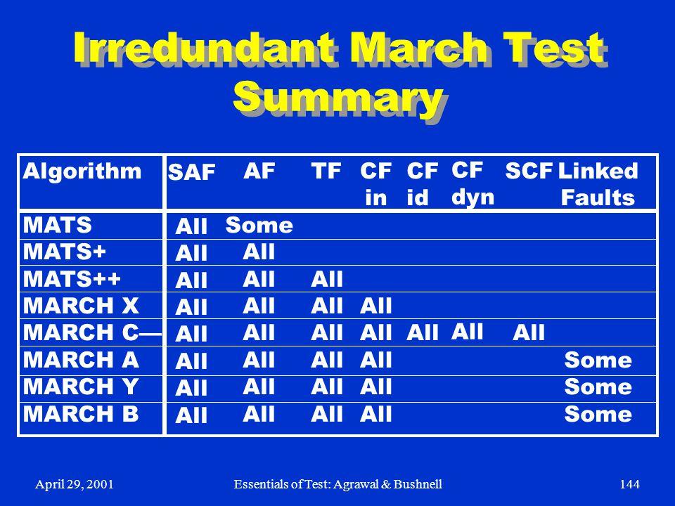 April 29, 2001Essentials of Test: Agrawal & Bushnell144 Irredundant March Test Summary Algorithm MATS MATS+ MATS++ MARCH X MARCH C— MARCH A MARCH Y MA