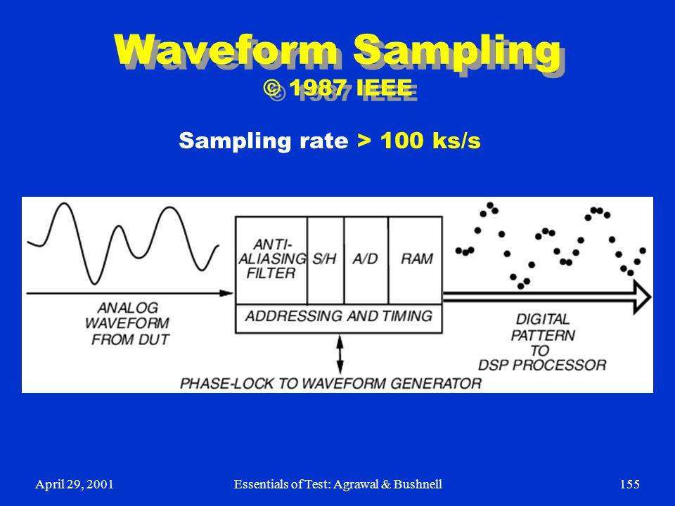 April 29, 2001Essentials of Test: Agrawal & Bushnell155 Waveform Sampling © 1987 IEEE Sampling rate > 100 ks/s