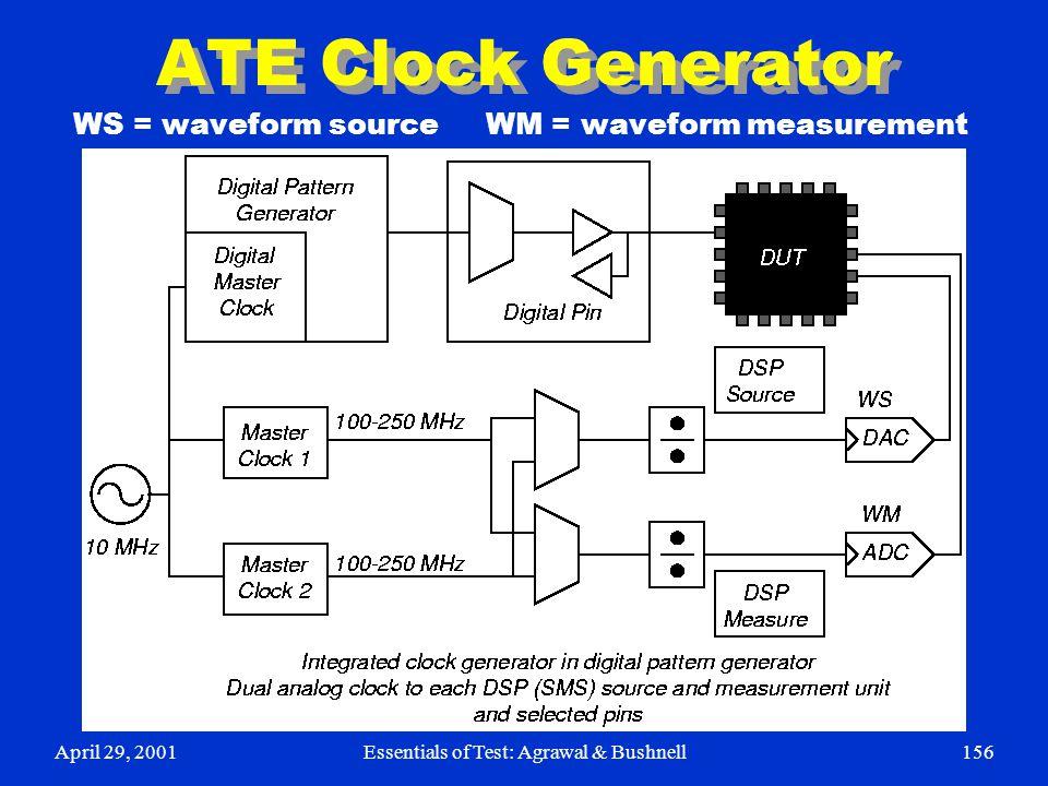 April 29, 2001Essentials of Test: Agrawal & Bushnell156 ATE Clock Generator WS = waveform source WM = waveform measurement