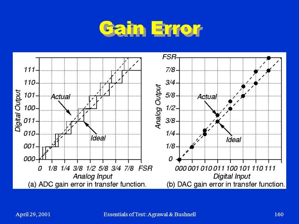 April 29, 2001Essentials of Test: Agrawal & Bushnell160 Gain Error