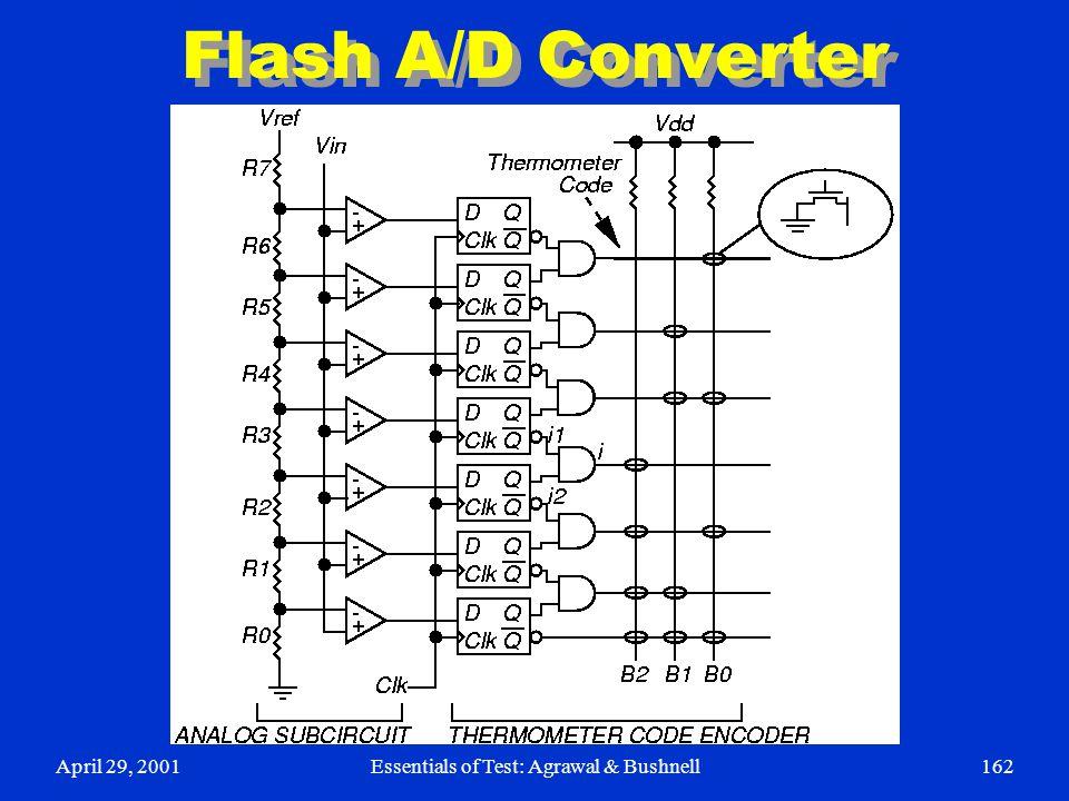 April 29, 2001Essentials of Test: Agrawal & Bushnell162 Flash A/D Converter