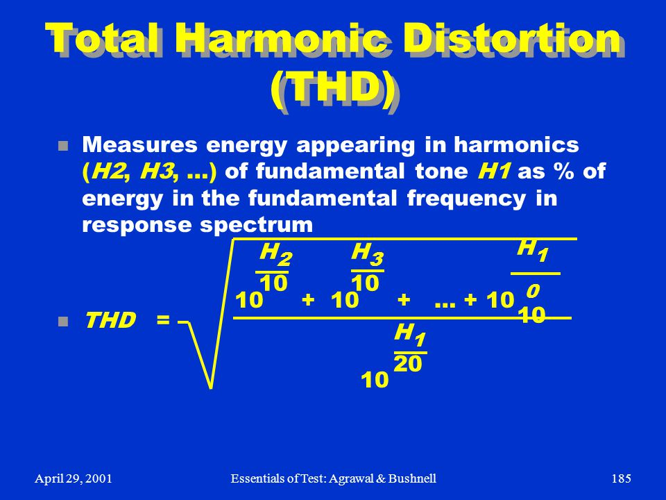 April 29, 2001Essentials of Test: Agrawal & Bushnell185 Total Harmonic Distortion (THD) n Measures energy appearing in harmonics (H2, H3, …) of fundam