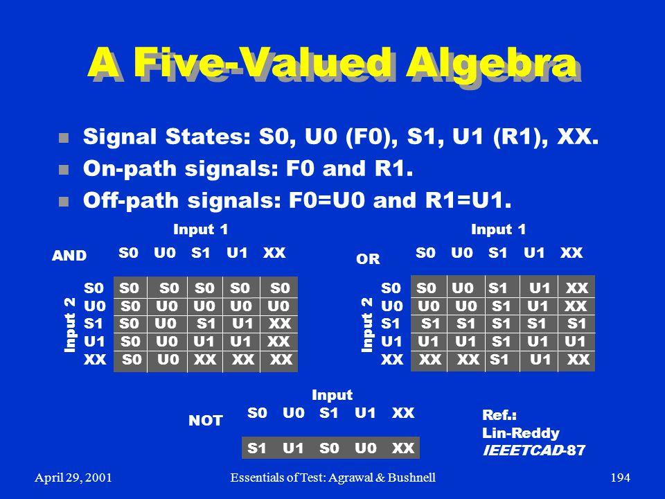 April 29, 2001Essentials of Test: Agrawal & Bushnell194 A Five-Valued Algebra n Signal States: S0, U0 (F0), S1, U1 (R1), XX. n On-path signals: F0 and