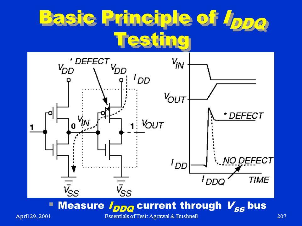 April 29, 2001Essentials of Test: Agrawal & Bushnell207 Basic Principle of I DDQ Testing  Measure I DDQ current through V ss bus