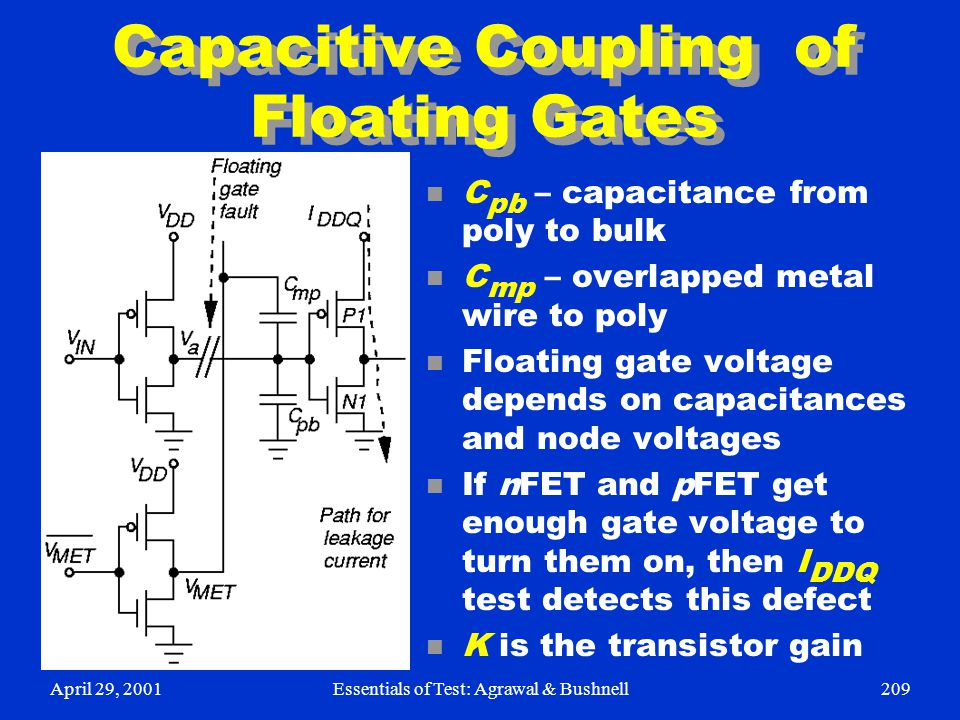 April 29, 2001Essentials of Test: Agrawal & Bushnell209 Capacitive Coupling of Floating Gates n C pb – capacitance from poly to bulk n C mp – overlapp