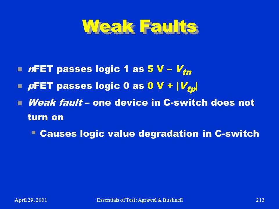 April 29, 2001Essentials of Test: Agrawal & Bushnell213 Weak Faults n nFET passes logic 1 as 5 V – V tn n pFET passes logic 0 as 0 V + |V tp | n Weak