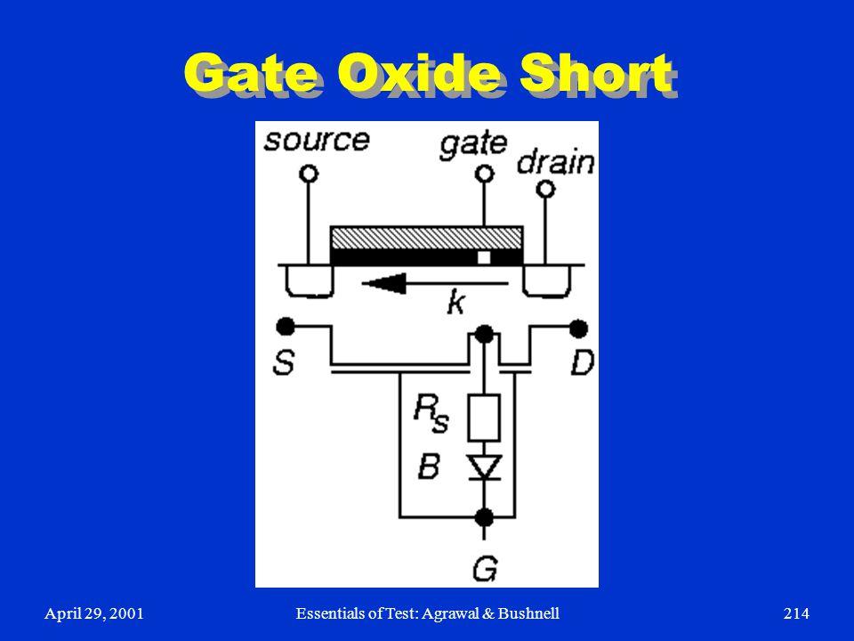 April 29, 2001Essentials of Test: Agrawal & Bushnell214 Gate Oxide Short