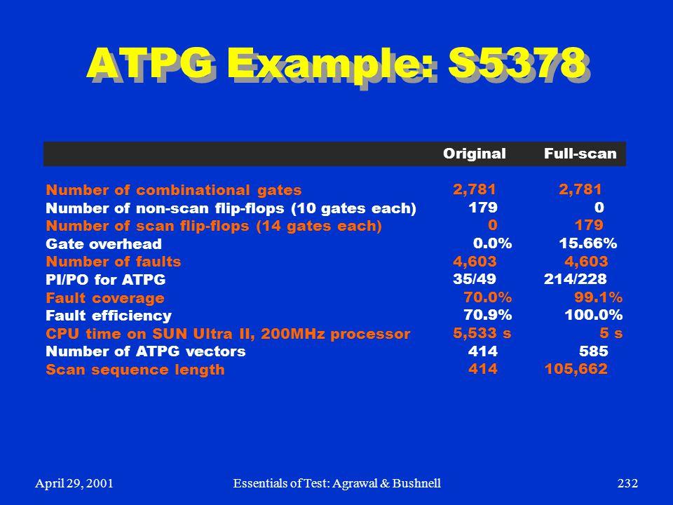 April 29, 2001Essentials of Test: Agrawal & Bushnell232 ATPG Example: S5378 Original 2,781 179 0 0.0% 4,603 35/49 70.0% 70.9% 5,533 s 414 Full-scan 2,
