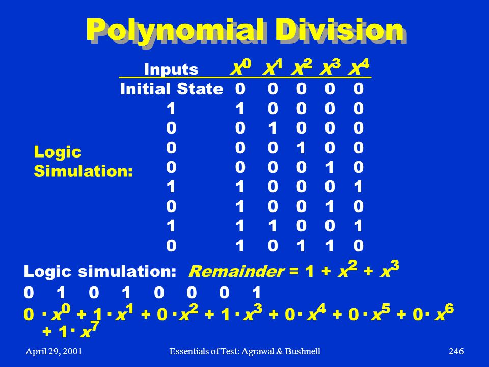 April 29, 2001Essentials of Test: Agrawal & Bushnell246 Polynomial Division Logic simulation: Remainder = 1 + x 2 + x 3 0 1 0 1 0 0 0 1 0 x 0 + 1 x 1