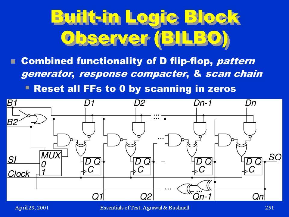 April 29, 2001Essentials of Test: Agrawal & Bushnell251 Built-in Logic Block Observer (BILBO) n Combined functionality of D flip-flop, pattern generat