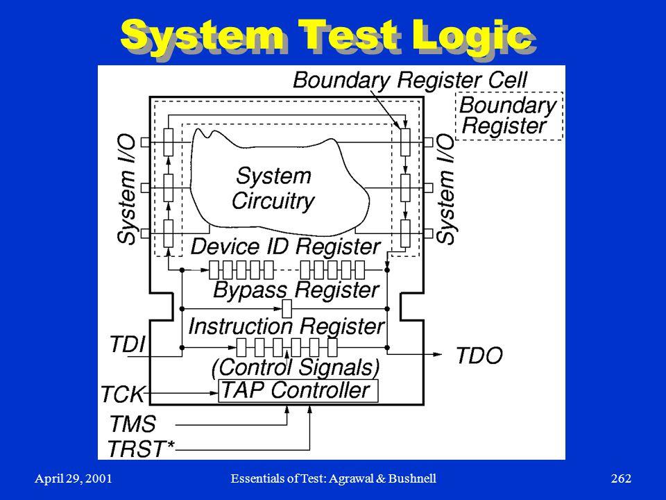April 29, 2001Essentials of Test: Agrawal & Bushnell262 System Test Logic