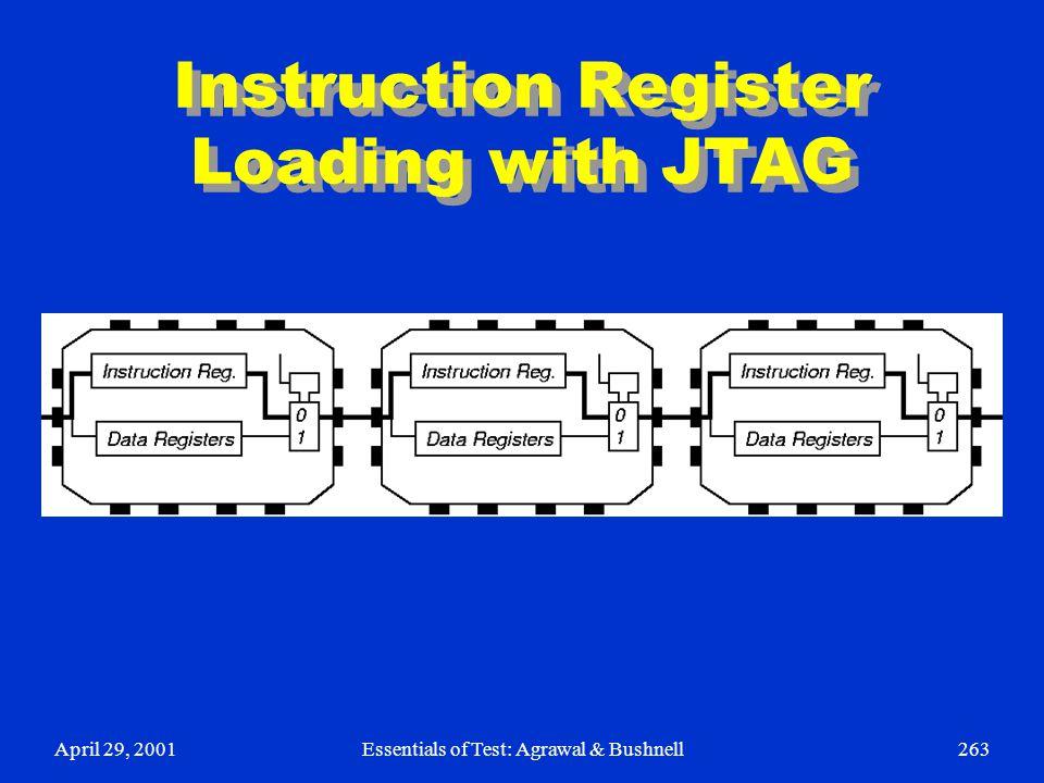 April 29, 2001Essentials of Test: Agrawal & Bushnell263 Instruction Register Loading with JTAG