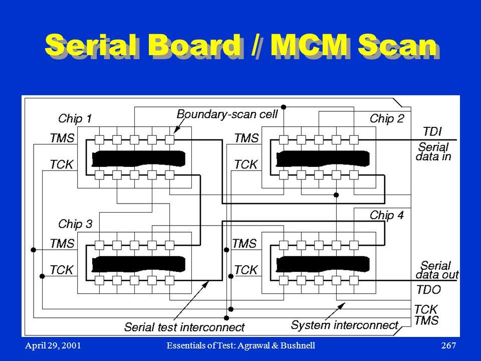 April 29, 2001Essentials of Test: Agrawal & Bushnell267 Serial Board / MCM Scan