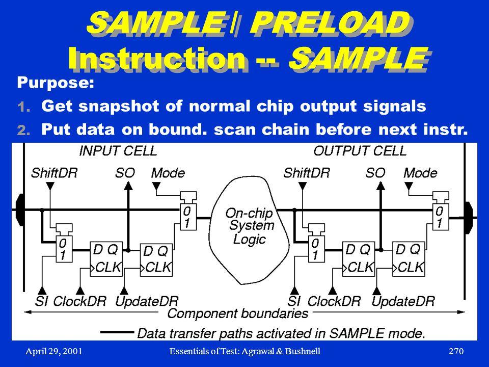 April 29, 2001Essentials of Test: Agrawal & Bushnell270 SAMPLE / PRELOAD Instruction -- SAMPLE Purpose: 1. Get snapshot of normal chip output signals
