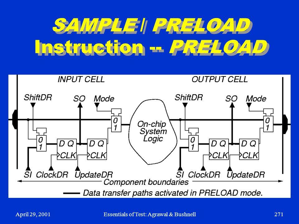 April 29, 2001Essentials of Test: Agrawal & Bushnell271 SAMPLE / PRELOAD Instruction -- PRELOAD