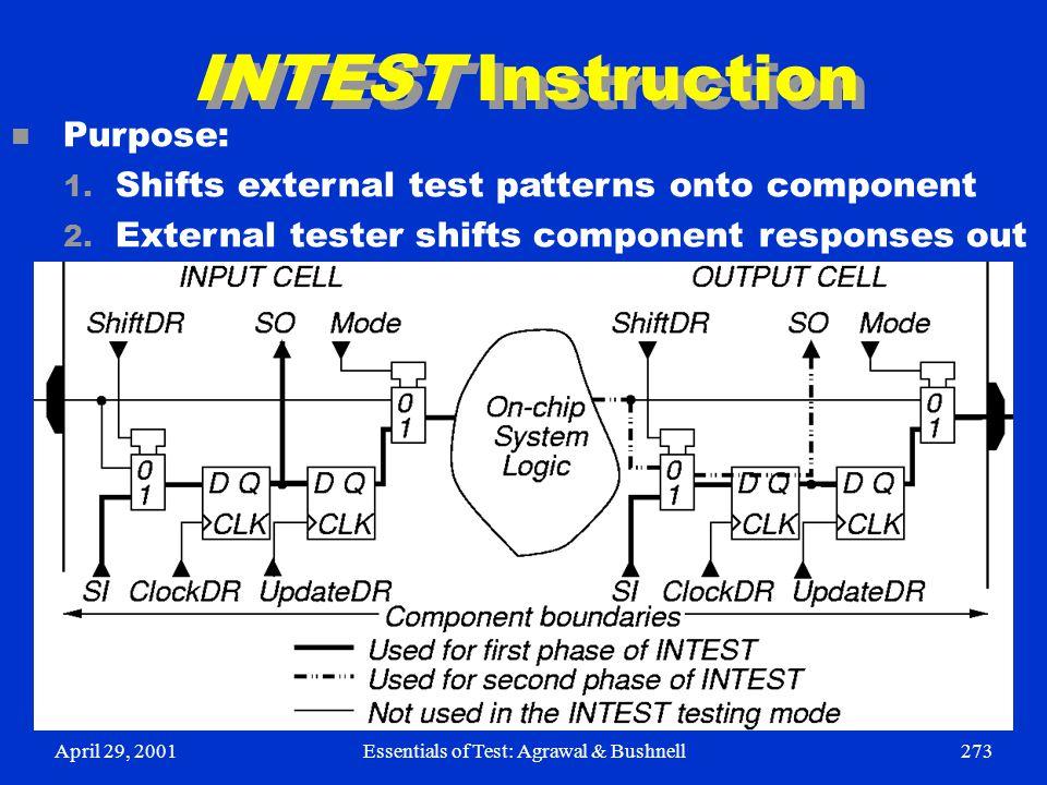 April 29, 2001Essentials of Test: Agrawal & Bushnell273 INTEST Instruction n Purpose: 1. Shifts external test patterns onto component 2. External test
