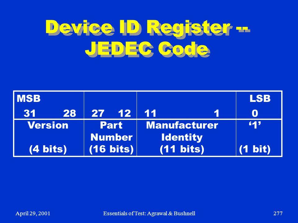 April 29, 2001Essentials of Test: Agrawal & Bushnell277 Device ID Register -- JEDEC Code 27 12 Part Number (16 bits) 11 1 Manufacturer Identity (11 bi