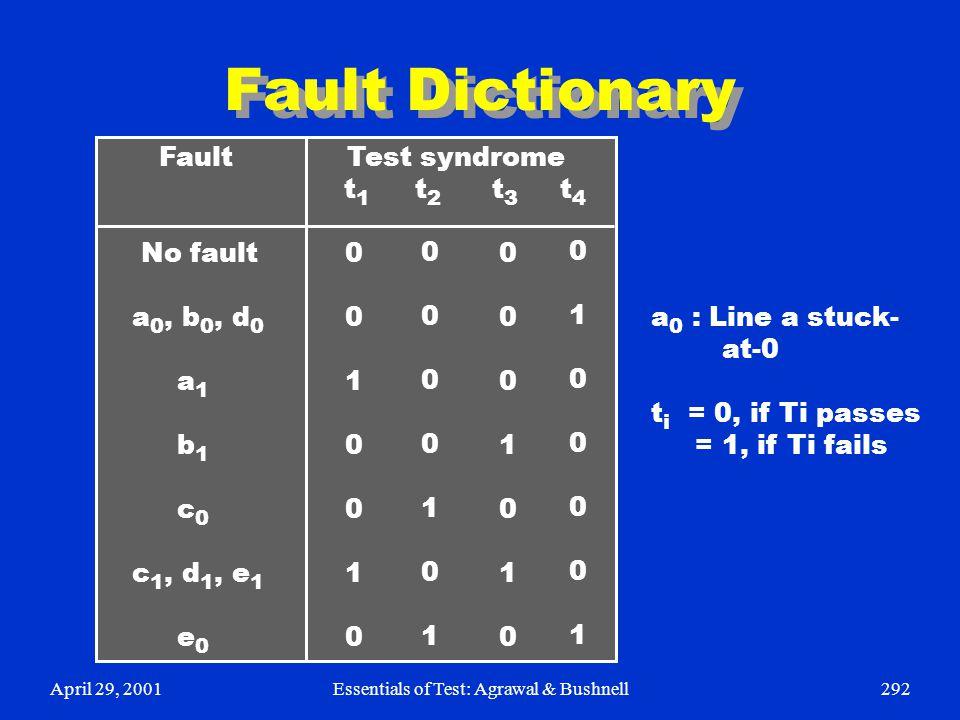April 29, 2001Essentials of Test: Agrawal & Bushnell292 Fault Test syndrome t 1 t 2 t 3 t 4 No fault a 0, b 0, d 0 a 1 b 1 c 0 c 1, d 1, e 1 e 0 Fault