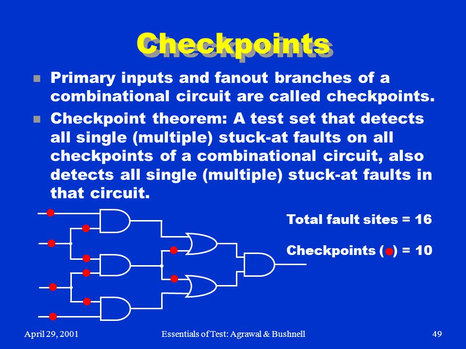 April 29, 2001Essentials of Test: Agrawal & Bushnell49 Checkpoints n Primary inputs and fanout branches of a combinational circuit are called checkpoi