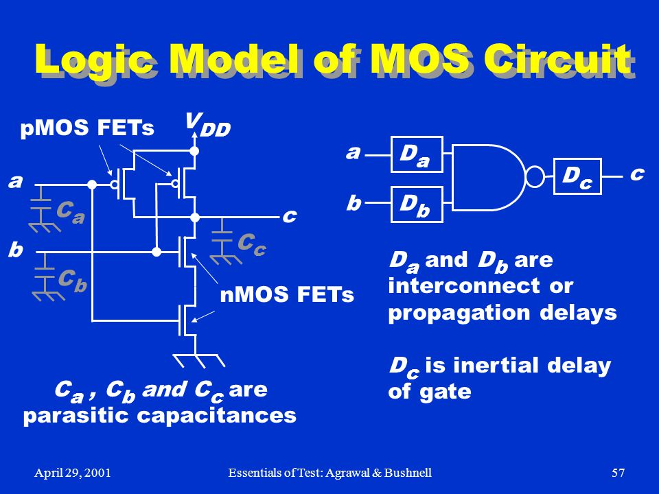 April 29, 2001Essentials of Test: Agrawal & Bushnell57 CaCa Logic Model of MOS Circuit CcCc CbCb V DD a b c pMOS FETs nMOS FETs C a, C b and C c are p