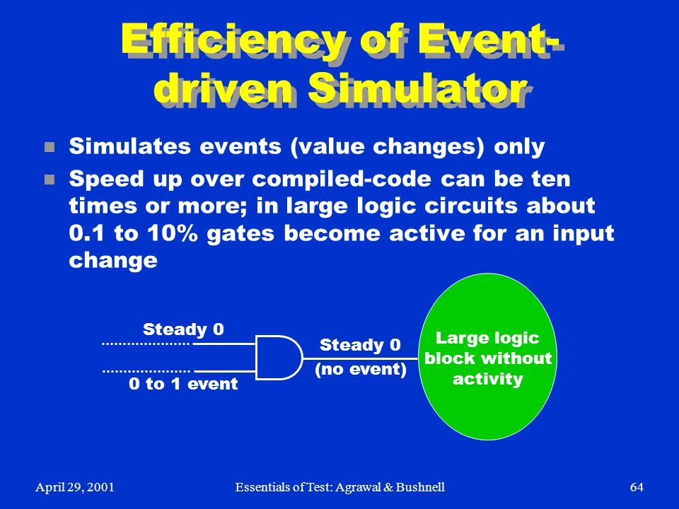 April 29, 2001Essentials of Test: Agrawal & Bushnell64 Efficiency of Event- driven Simulator n Simulates events (value changes) only n Speed up over c