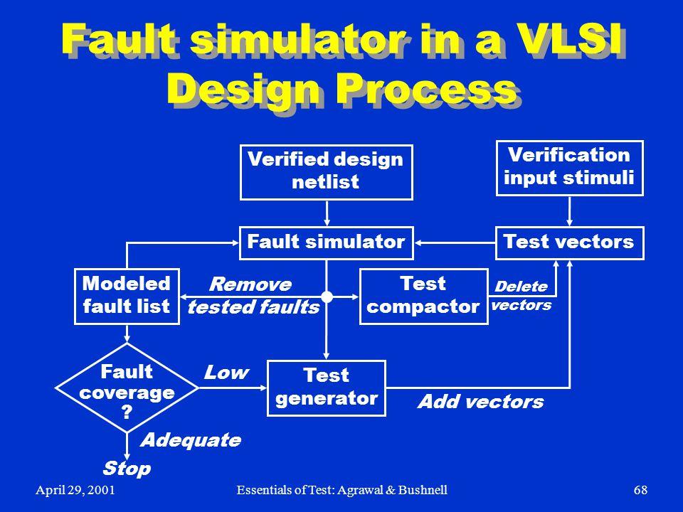 April 29, 2001Essentials of Test: Agrawal & Bushnell68 Fault simulator in a VLSI Design Process Verified design netlist Verification input stimuli Fau