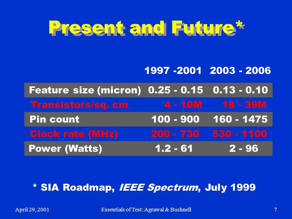 April 29, 2001Essentials of Test: Agrawal & Bushnell7 Present and Future* Transistors/sq. cm 4 - 10M 18 - 39M Pin count 100 - 900 160 - 1475 Clock rat