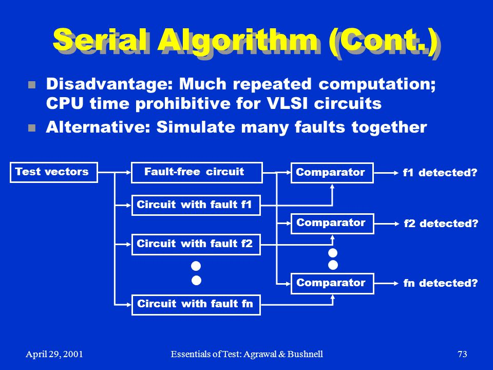 April 29, 2001Essentials of Test: Agrawal & Bushnell73 Serial Algorithm (Cont.) n Disadvantage: Much repeated computation; CPU time prohibitive for VL