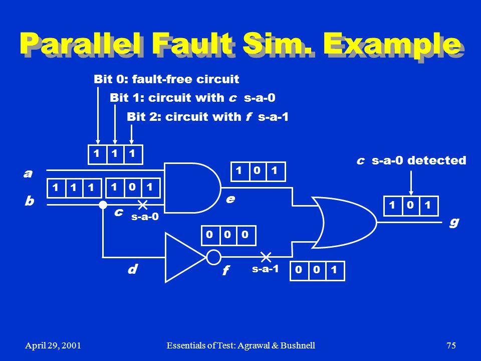 April 29, 2001Essentials of Test: Agrawal & Bushnell75 Parallel Fault Sim. Example a b c d e f g 1 1 1 1 0 1 0 0 0 1 0 1 s-a-1 s-a-0 0 0 1 c s-a-0 det