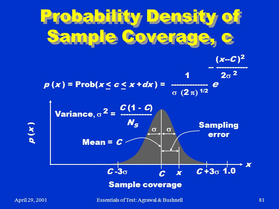 April 29, 2001Essentials of Test: Agrawal & Bushnell81 Probability Density of Sample Coverage, c (x--C ) 2 -- ------------ 1 2  2 p (x ) = Prob(x < c